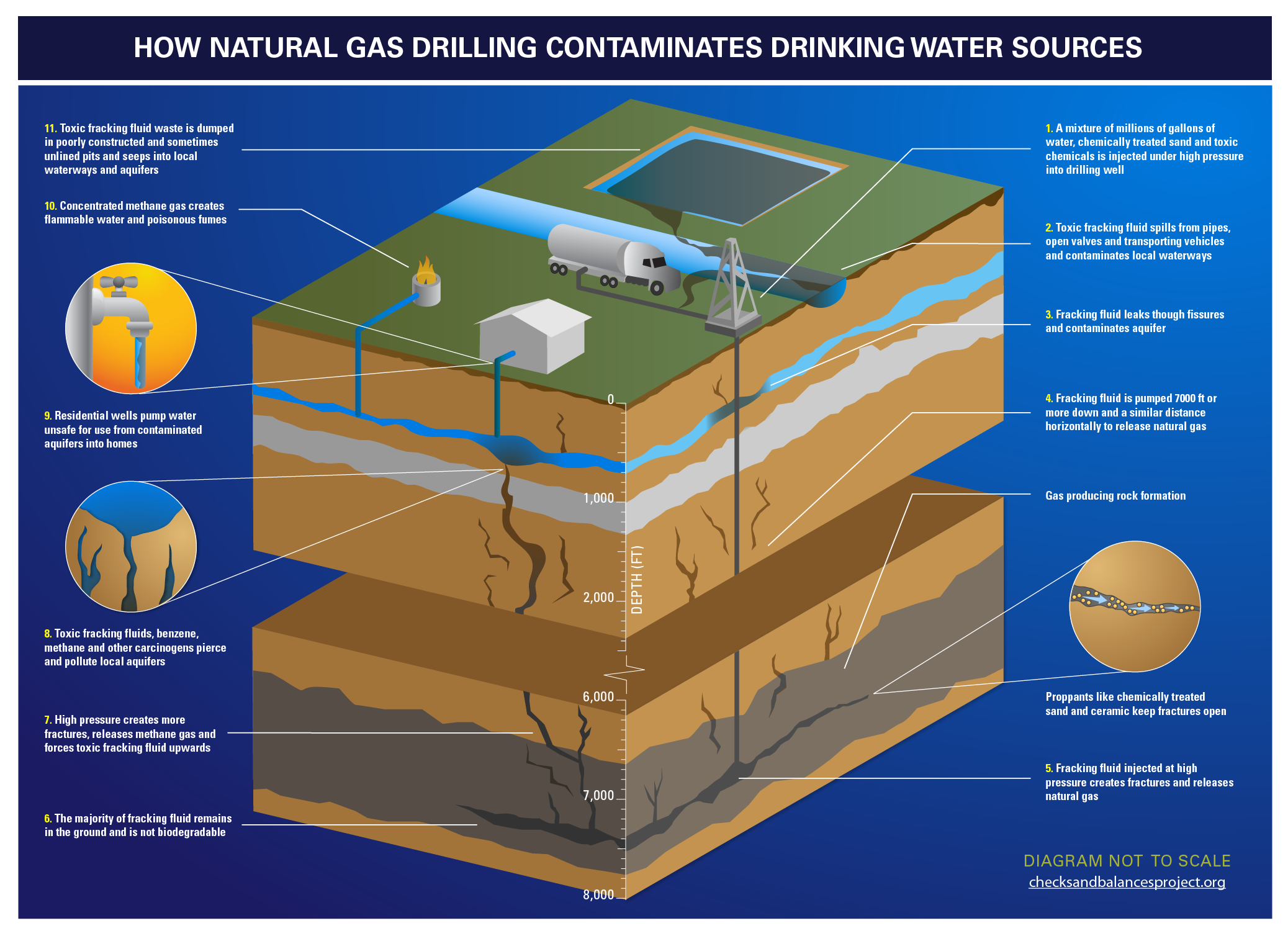 Fracking In PA Pros and Cons |